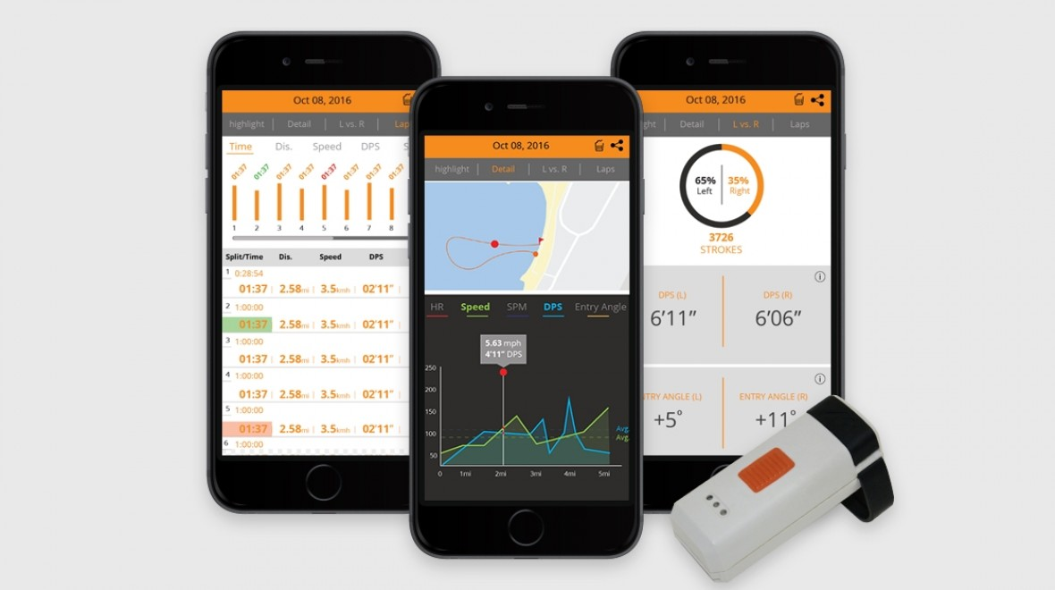 The tracker for stand up paddle boarders