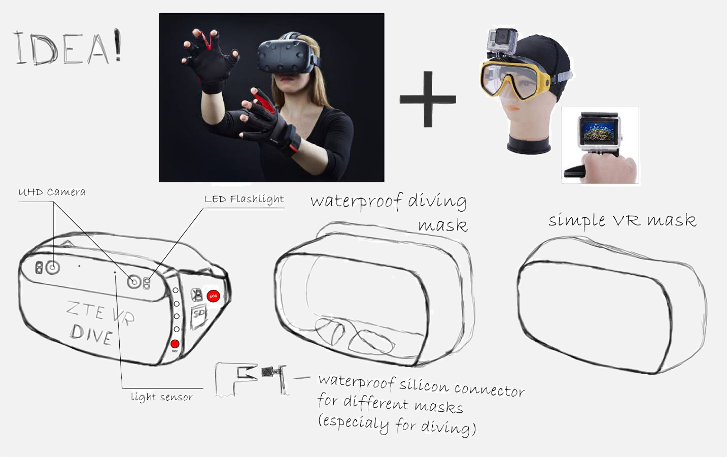 Would you wear an underwater VR headset?