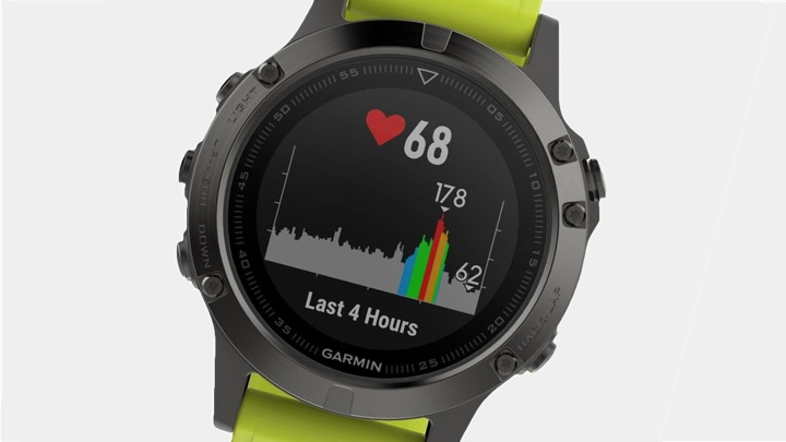 Garmin heart rate monitor guide