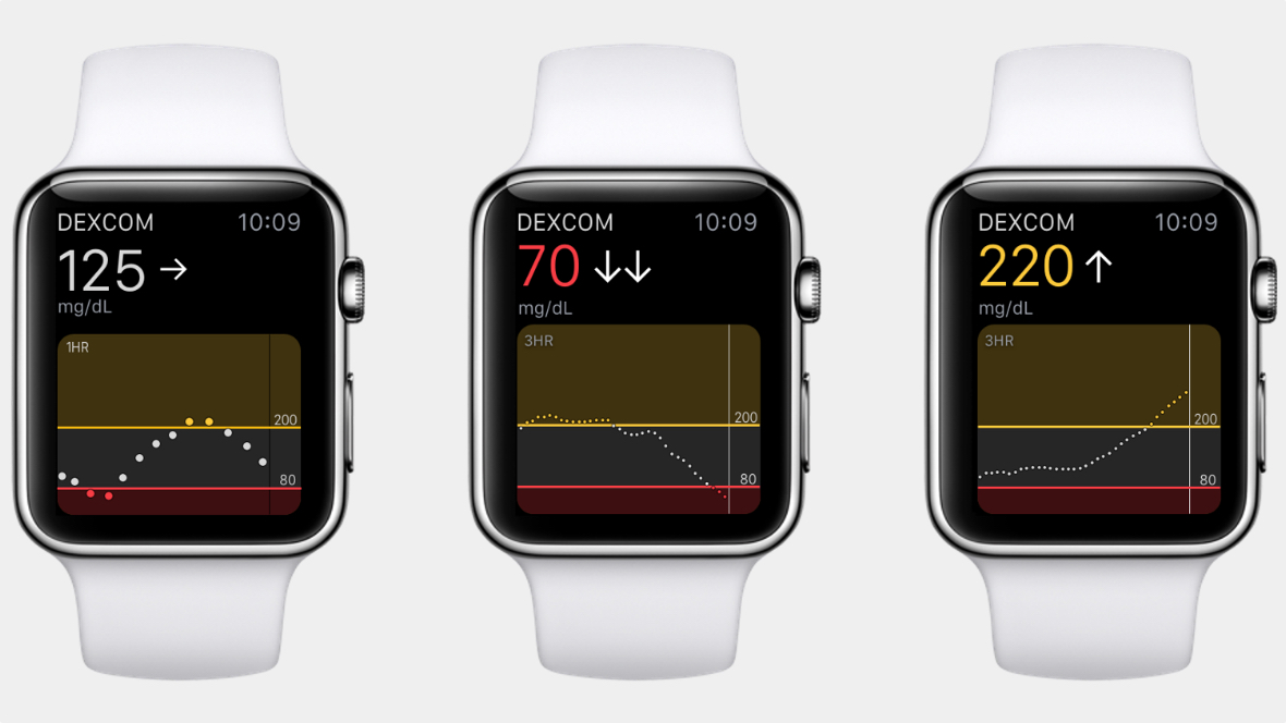 Lowdown: Apple Watch and diabetes