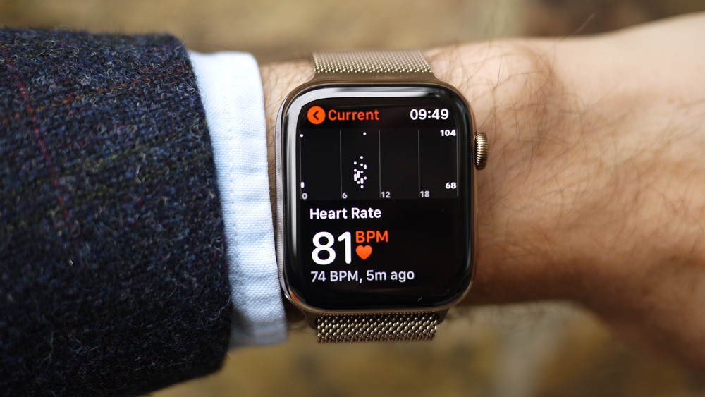 How people are using HR on wearables