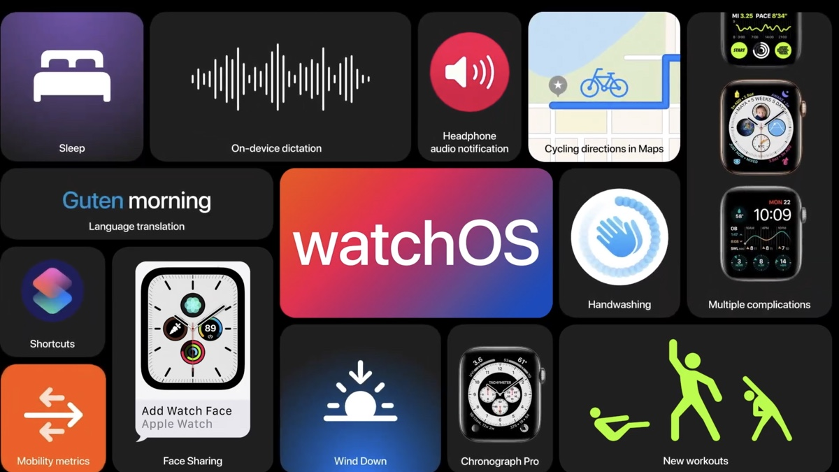 Inside watchOS 7: The new features landing on your Apple Watch
