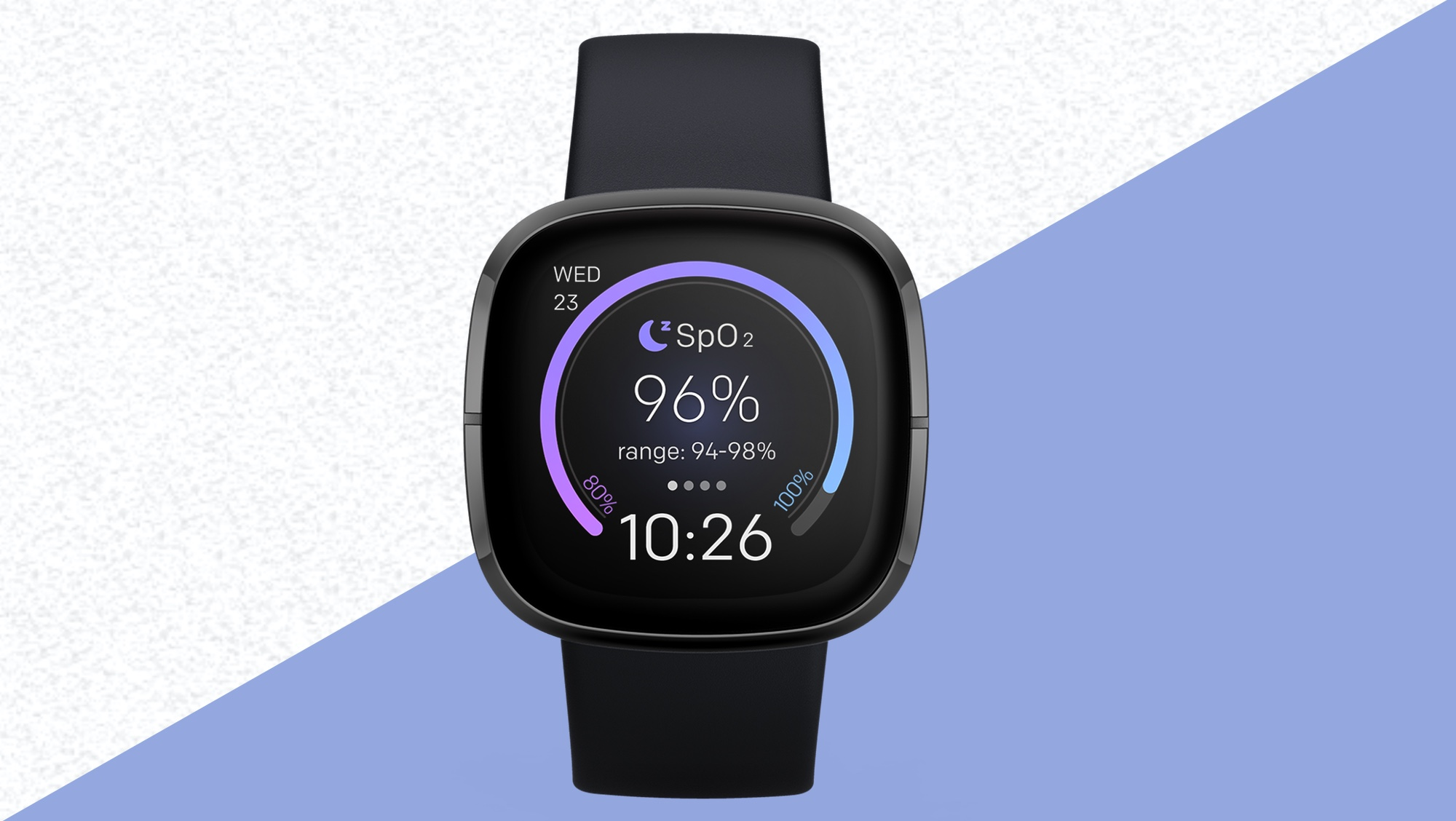 Fitbit launches new SpO2 feature