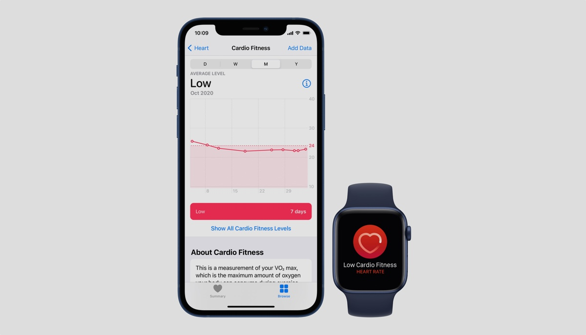 ​Apple launches new cardio fitness features