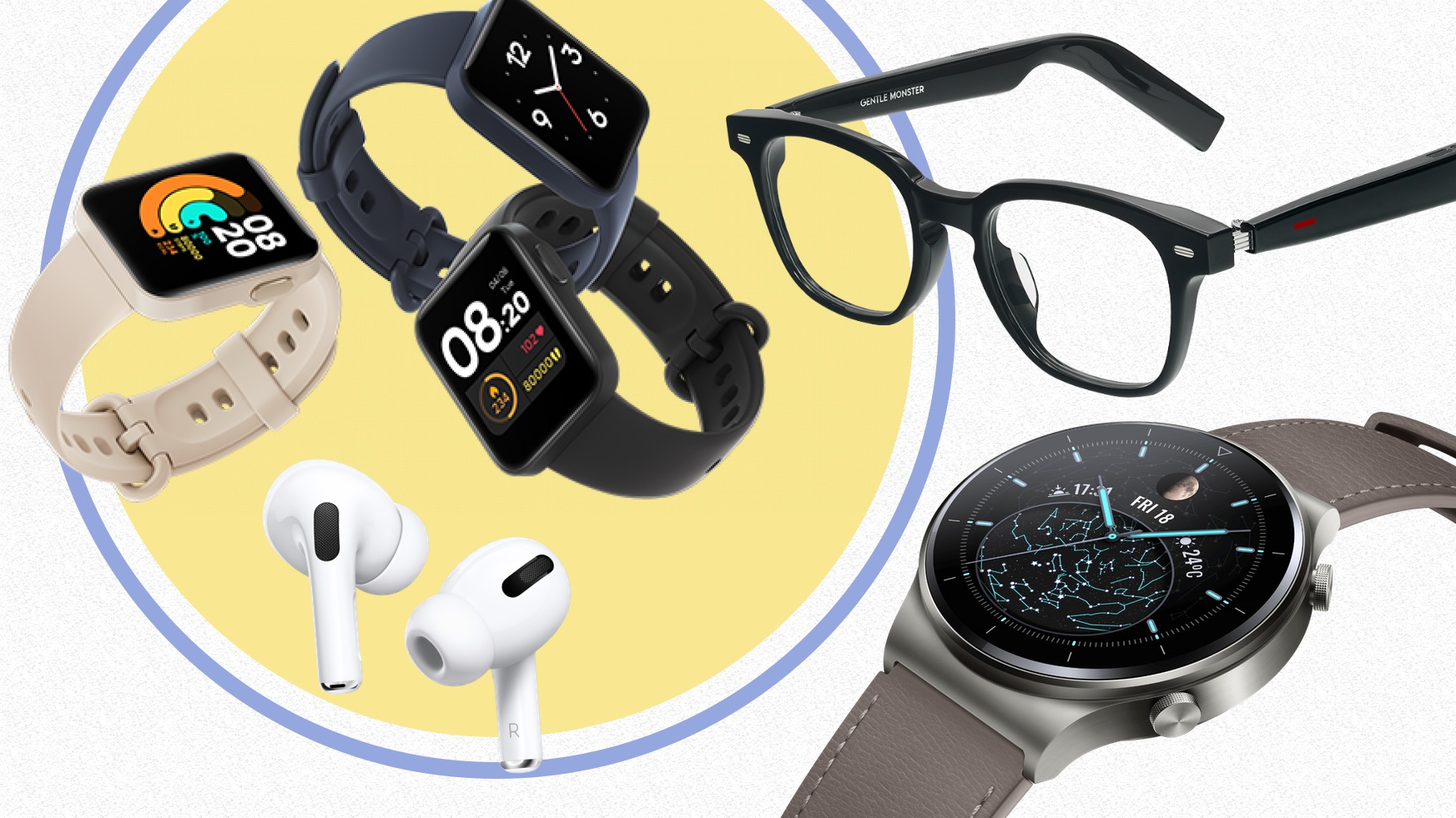 21 wearable tech predictions for 2021