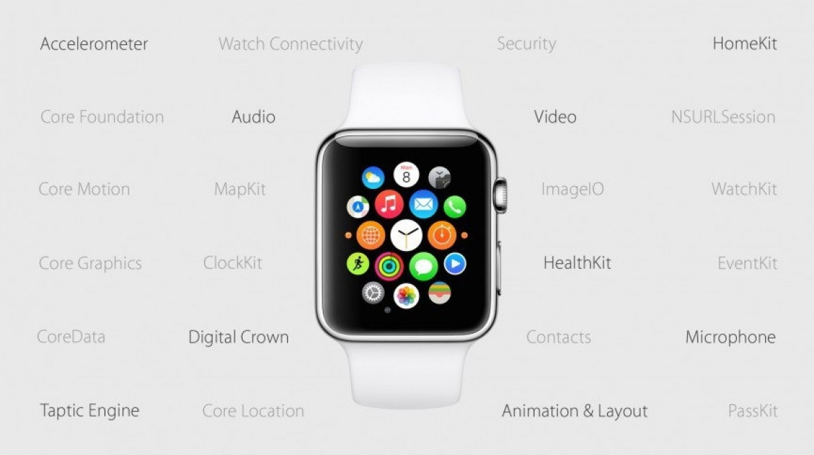 Apple's watchOS 2 will not launch today