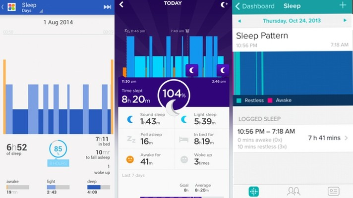 Sleep monitor - Get more deep sleep