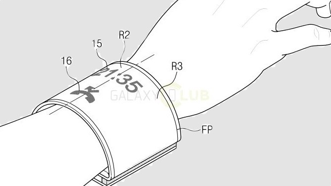 The patented history and future of… Samsung's smartwatches