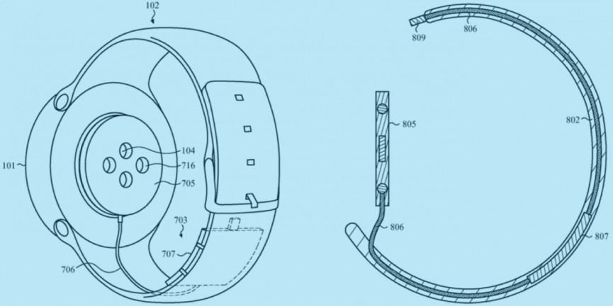 And finally: Apple Watch battery band detailed and more