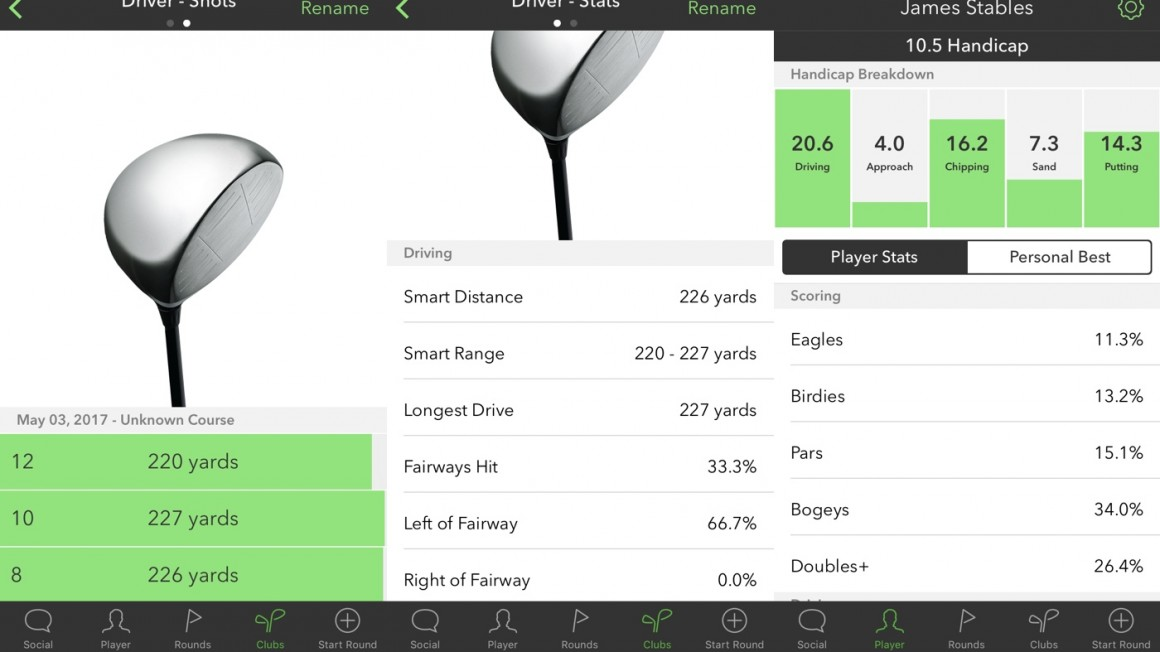 Cobra Connect review: Getting into the swing of smart golf clubs