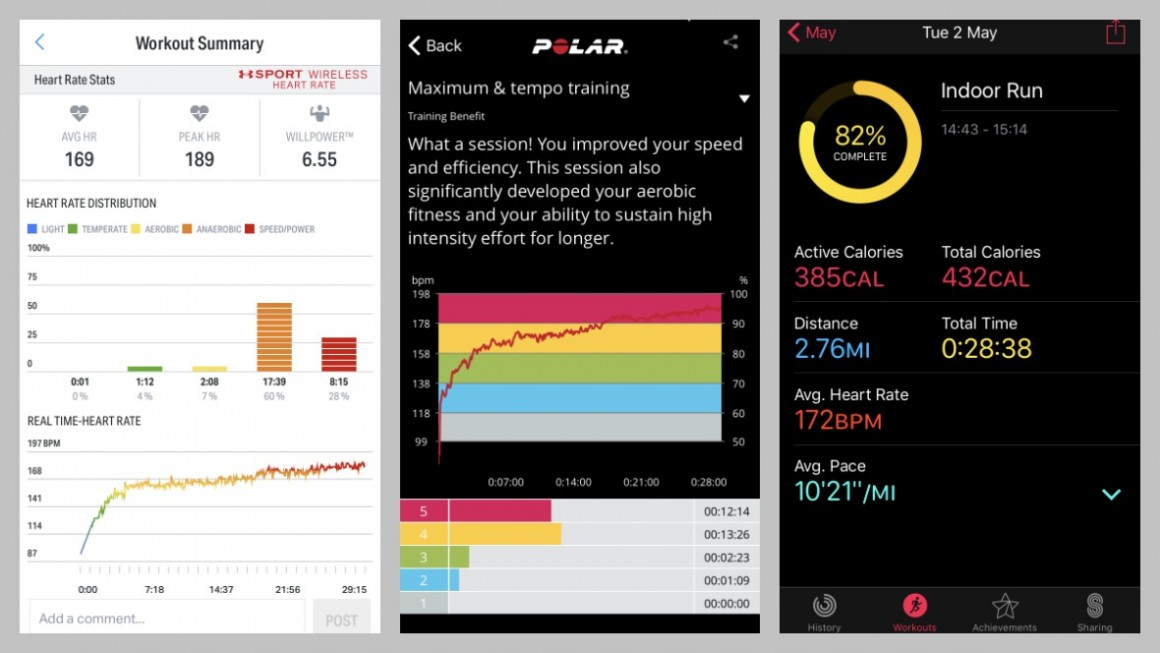 Under Armour Sport Wireless Heart Rate review