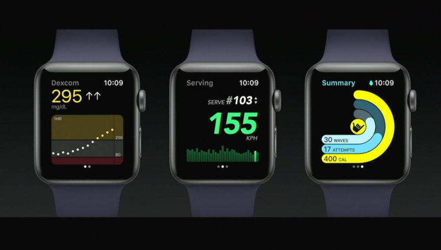 7 new things in watchOS 4