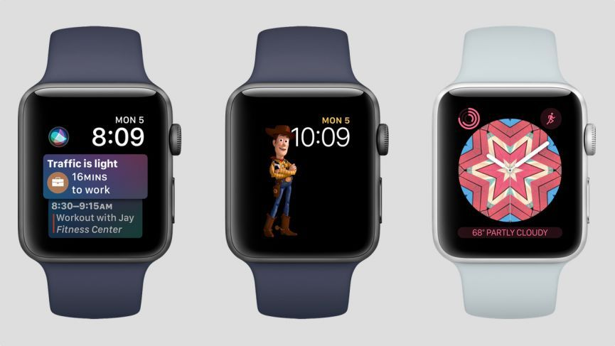 The A - Z of wearable tech