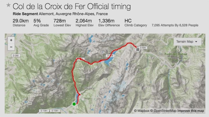 Strava Segments from the Tour de France to try for yourself