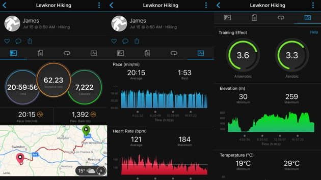 Week 10: Dixons Carphone Race to the Stones diary – The tech