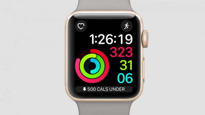 The 13 best Apple Watch faces for your smartwatch in 2019