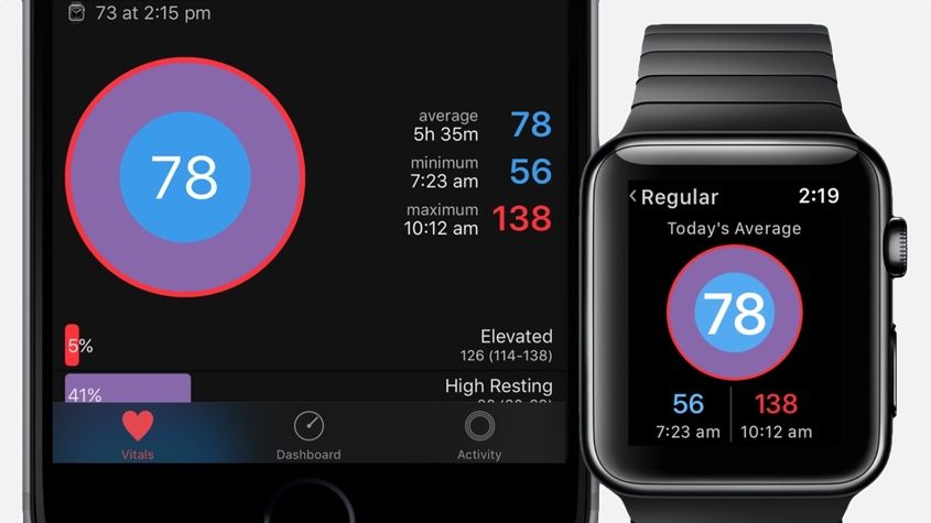 HeartWatch is the app that's saving lives on the Apple Watch - here's what next