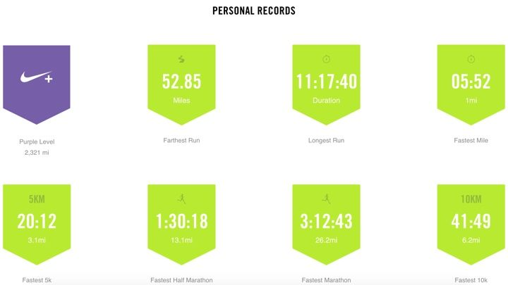 Continuar Agacharse inteligencia  Nike Run Club: How to use Nike's app to become a better runner