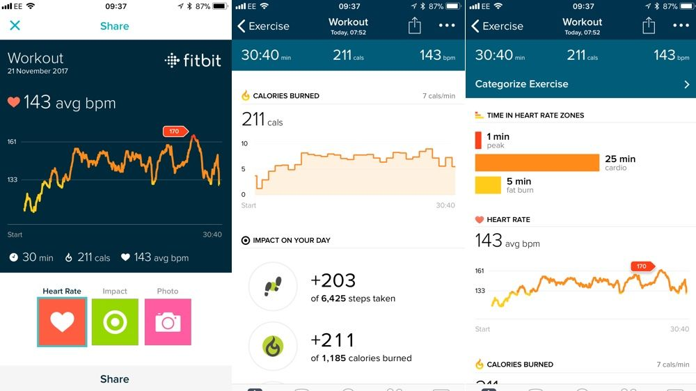 Swimming Beyond Stepcounts - Week 5 with the Fitbit Ionic