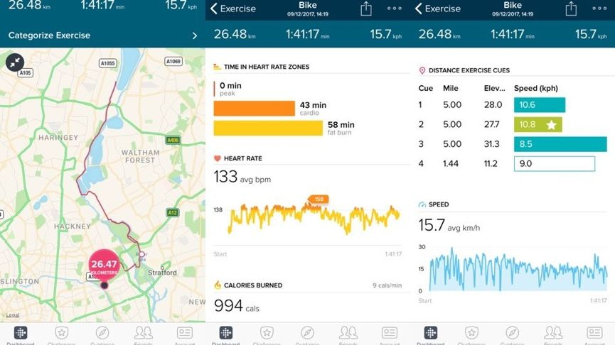 On your bike: I tested the Apple Watch for cycling, here's what I found