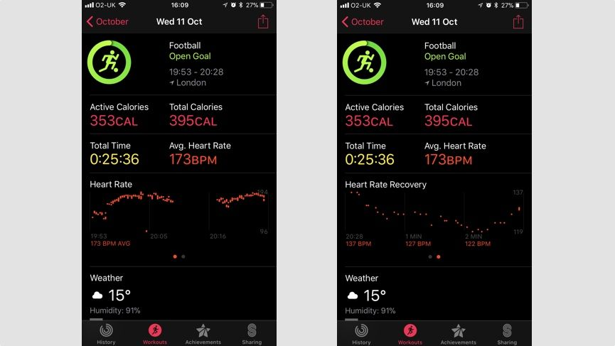 Apple Watch heart rate monitor guide: Tapping into your ticker from the wrist