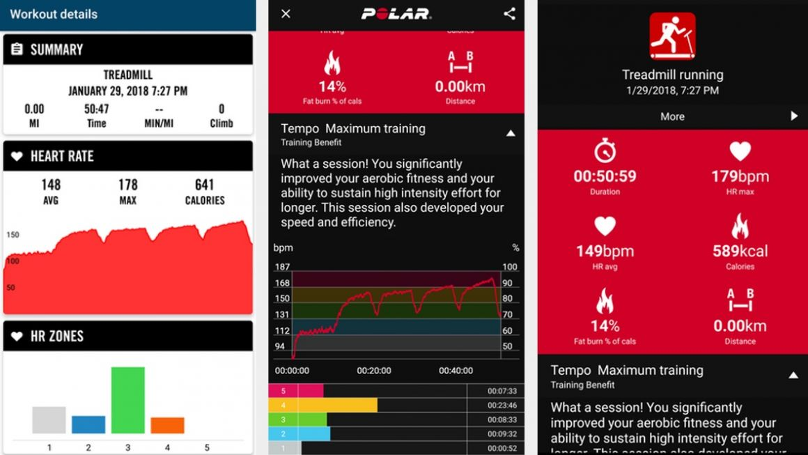 Living with Wahoo Tickr Fit: Working out with the heart rate monitoring armband