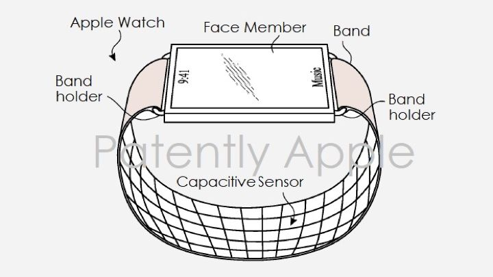 The Apple Watch Series 4 could debut Face ID from the wrist