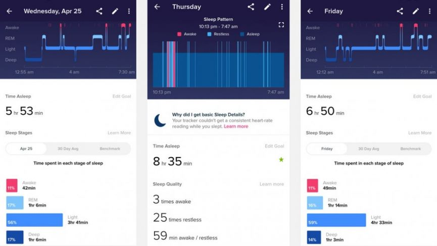 Sleep metrics explained: what's your tracker trying to tell you?