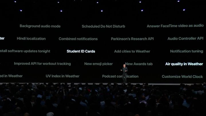 5 watchOS 5 features Apple didn't talk about at WWDC 2018