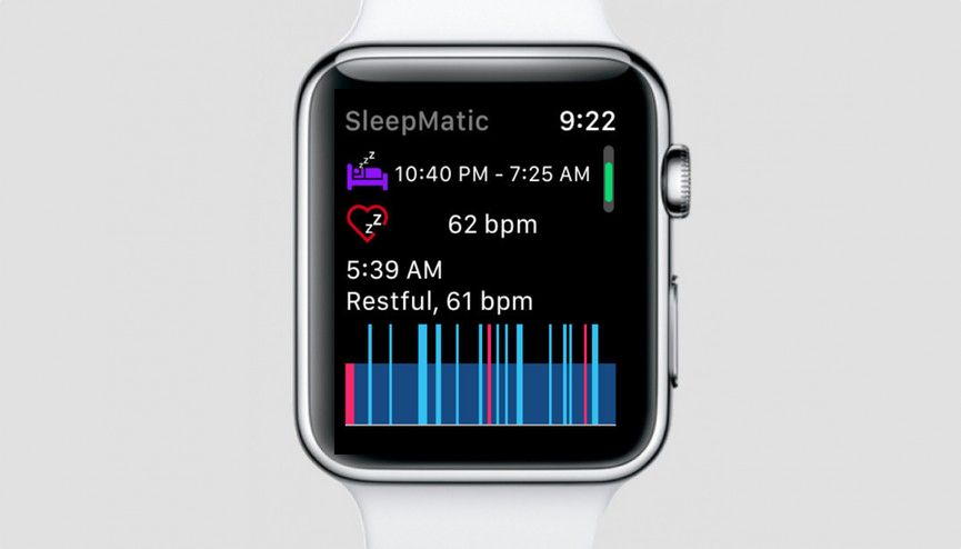 Sleep Tracker by Sleepmatic