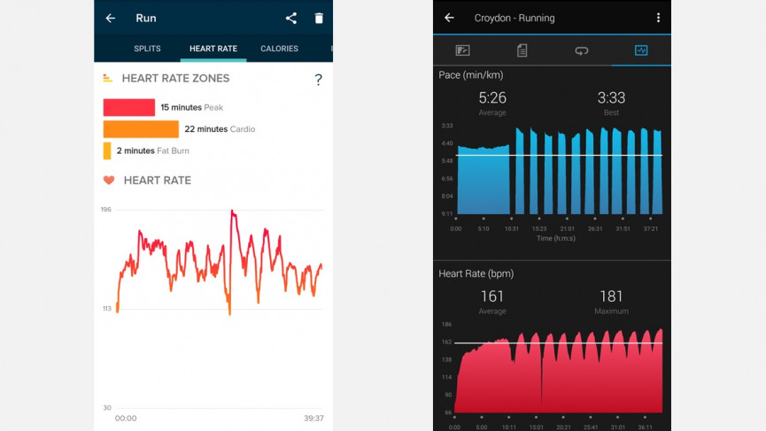 Fitbit Inspire HR interval HIIT heart rate
