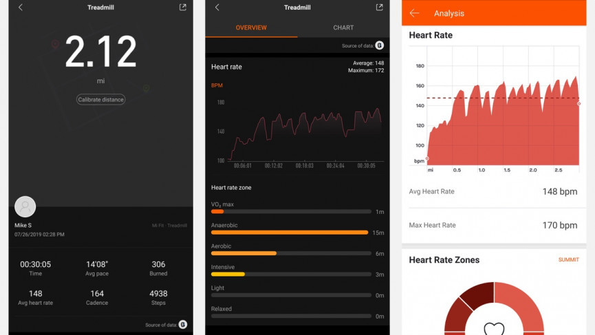 Best heart rate monitor 2019: HRM watches and chest straps
