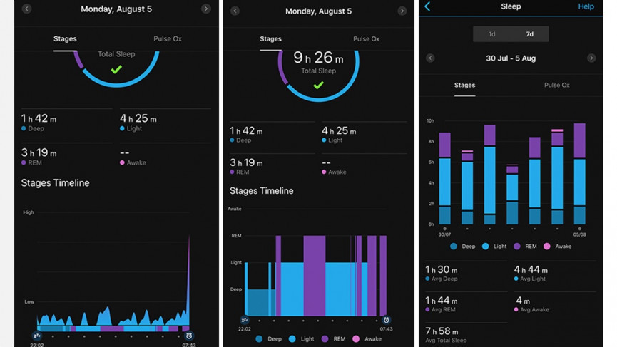 Garmin Vs Fitbit We Compare Wearables Apps And Features