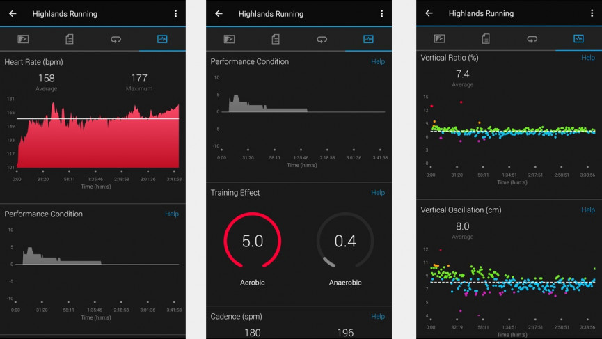 Sample Garmin HRM-Run data