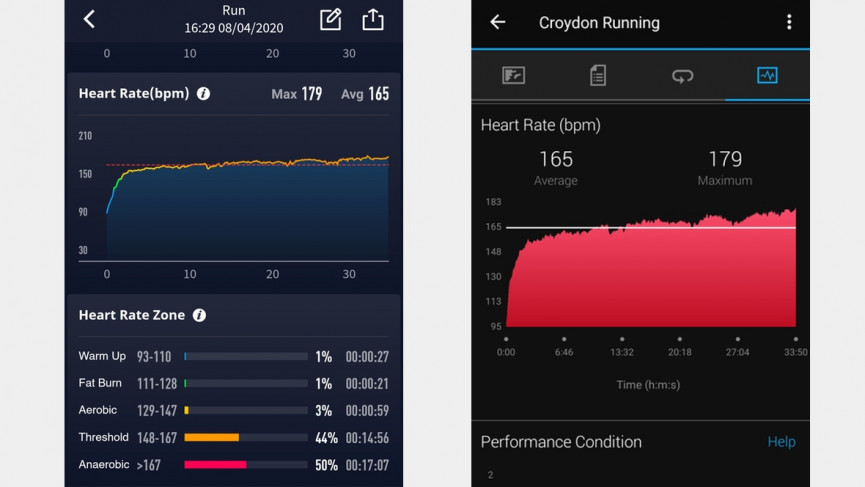 Coros Pace 2 heart rate testing comparison