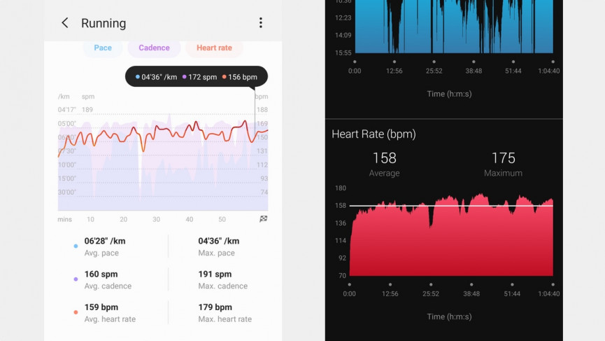 Samsung Galaxy Watch 3 heart rate data compared