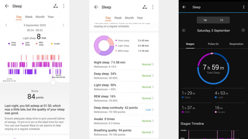 Huawei Watch Fit sleep data