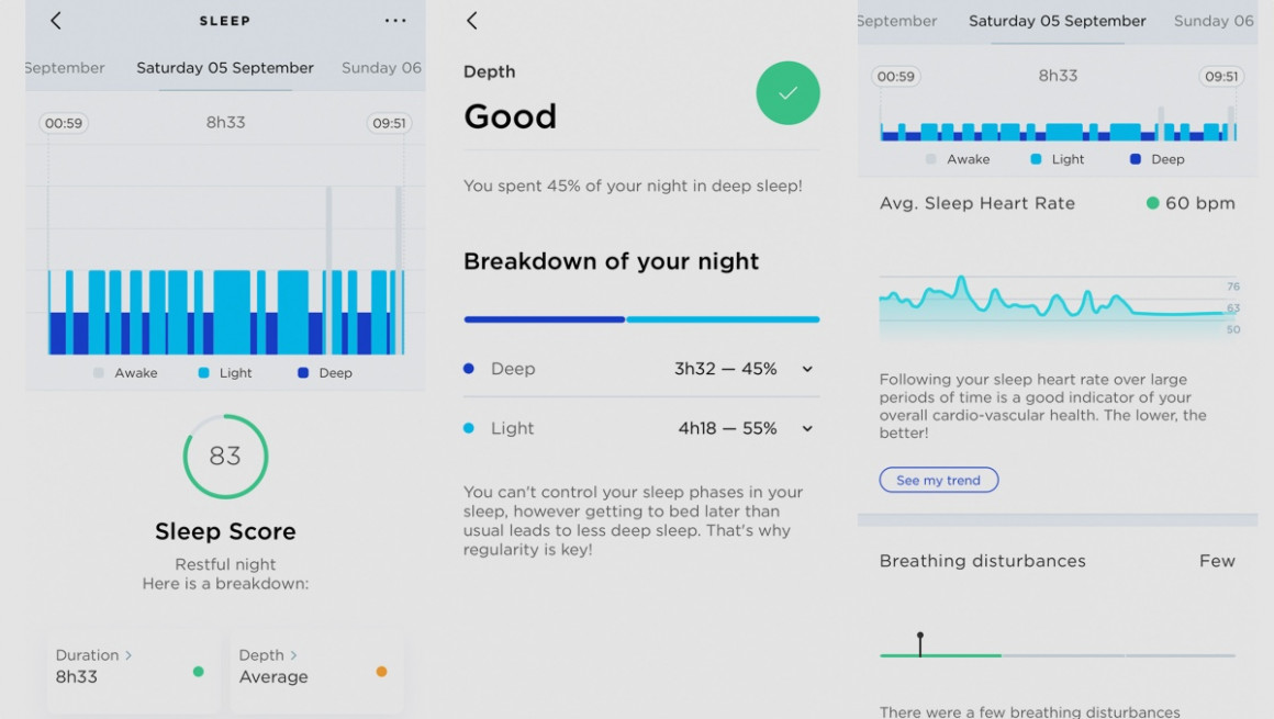 Withings ScanWatch sleep data