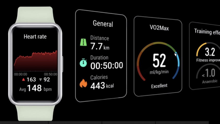 Huawei Watch Fit showing Firstbeat training load and VO2 max