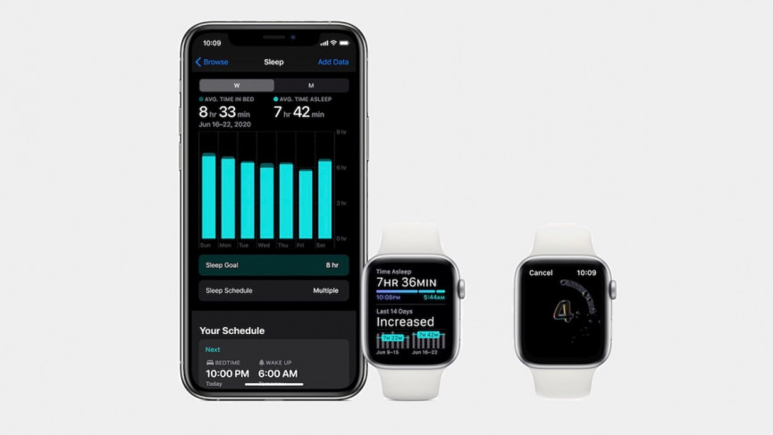 watchOS 8 to dig deeper into sleep